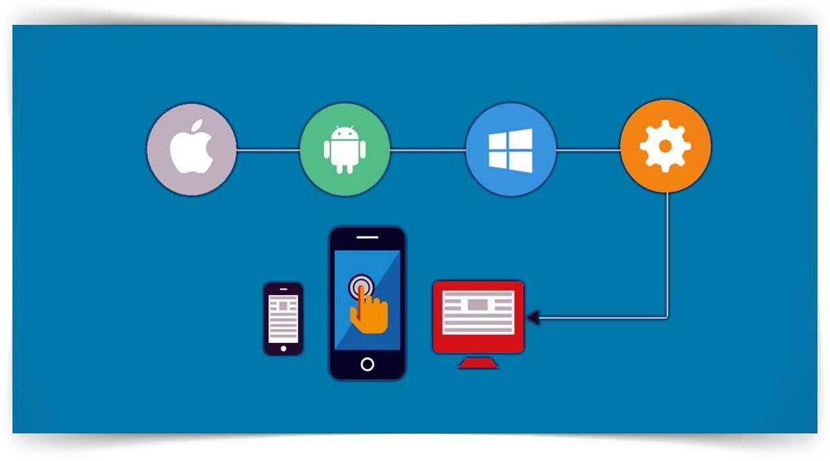 Androıd İle Mobil Programlama Geliştirme Ve Uyum Eğitimi Kursu MEB Onaylı