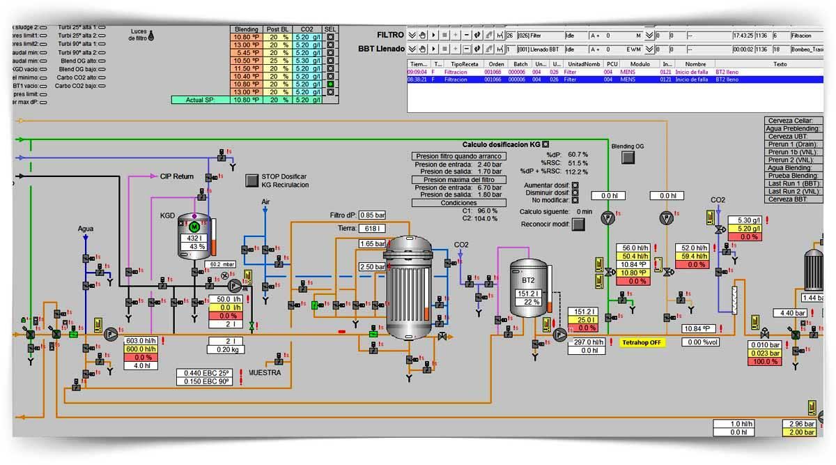 Ardışık Kontrol Grafcet Sfc Programlama Kursu MEB Onaylı